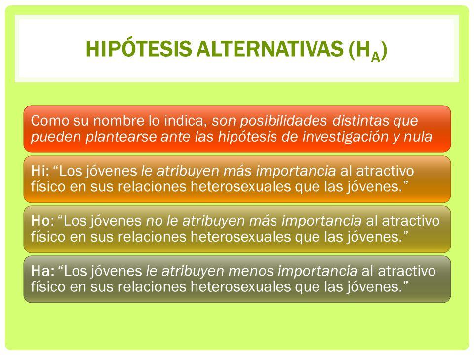 Hipótesis alternativas (Ha)
