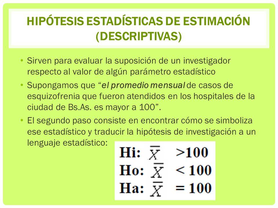 Hipótesis estadísticas de estimación (descriptivas)