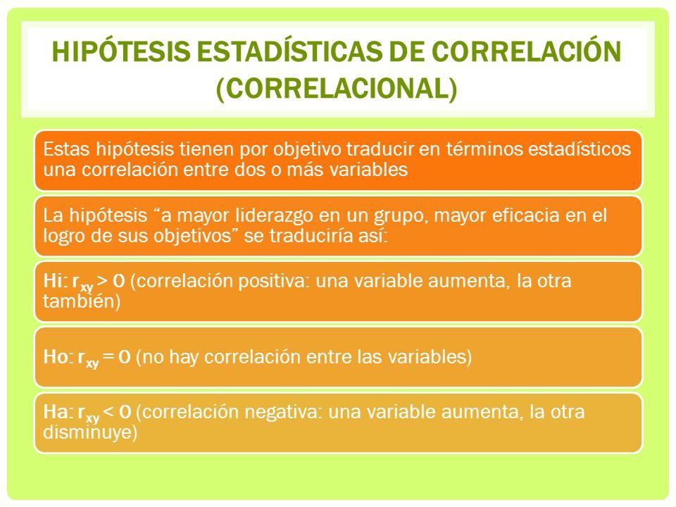 Hipótesis estadísticas de correlación (correlacional)