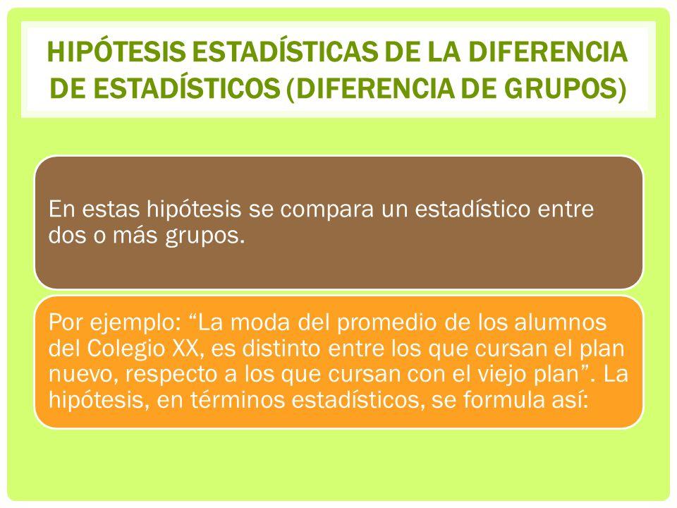 Hipótesis estadísticas de la diferencia de estadísticos (diferencia de grupos)