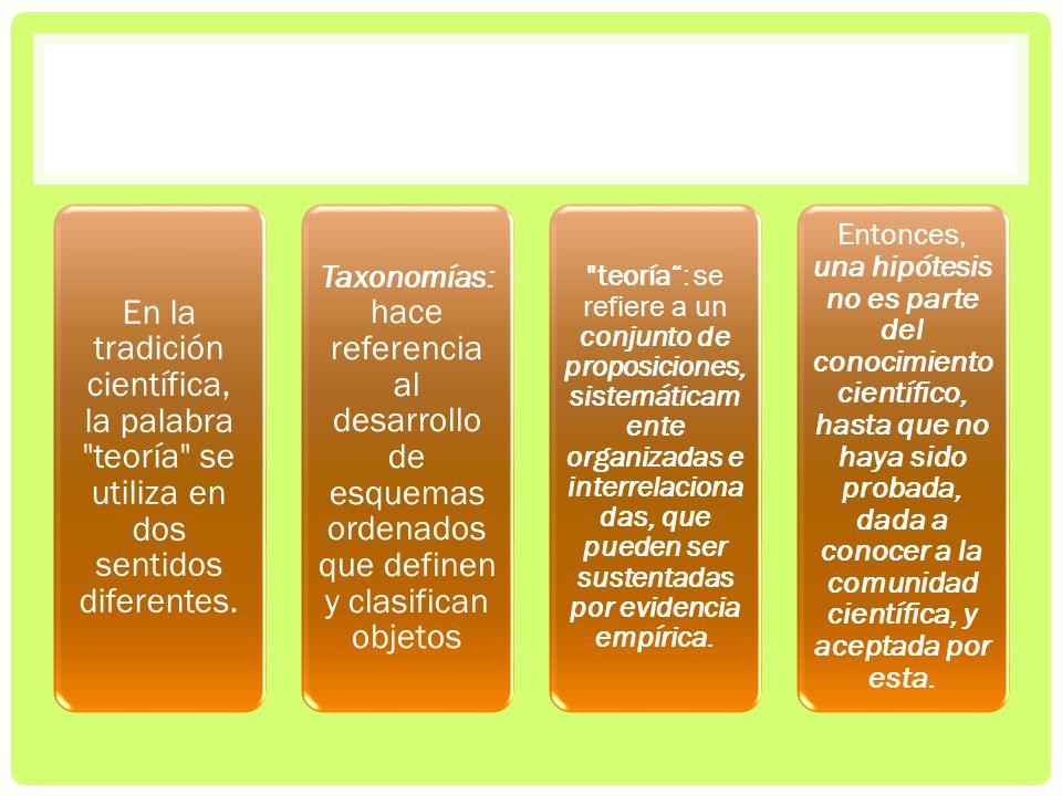 En la tradición científica, la palabra teoría se utiliza en dos sentidos diferentes.