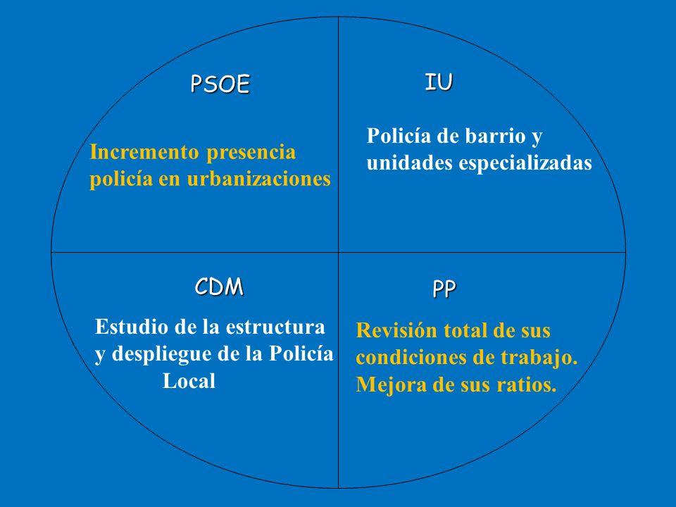 PSOE IU. Policía de barrio y. unidades especializadas. Incremento presencia. policía en urbanizaciones.