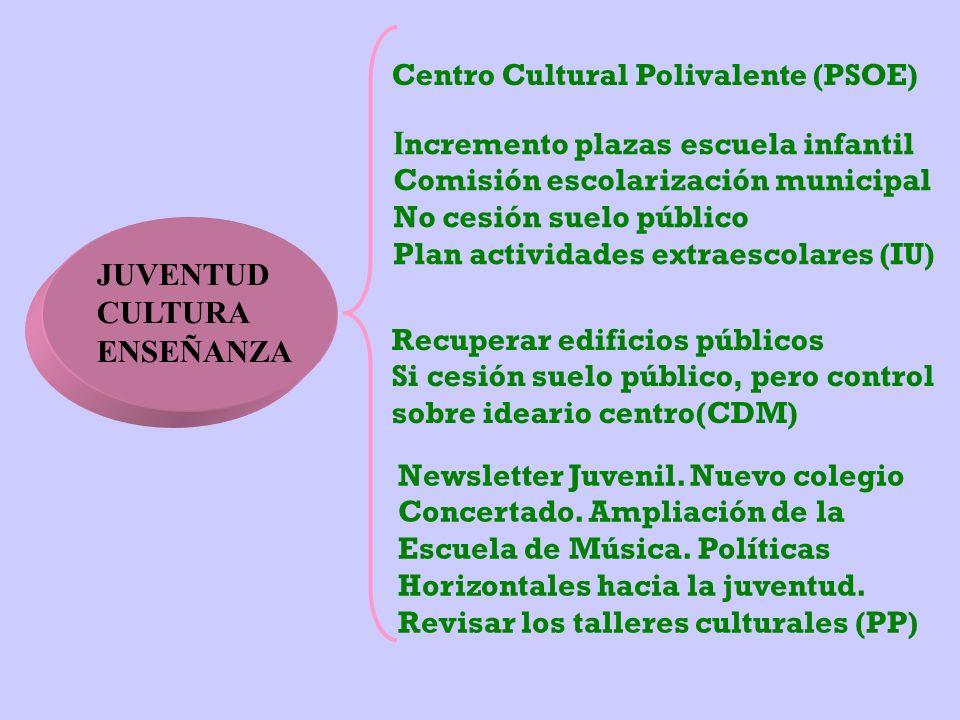 JUVENTUD CULTURA ENSEÑANZA Centro Cultural Polivalente (PSOE)