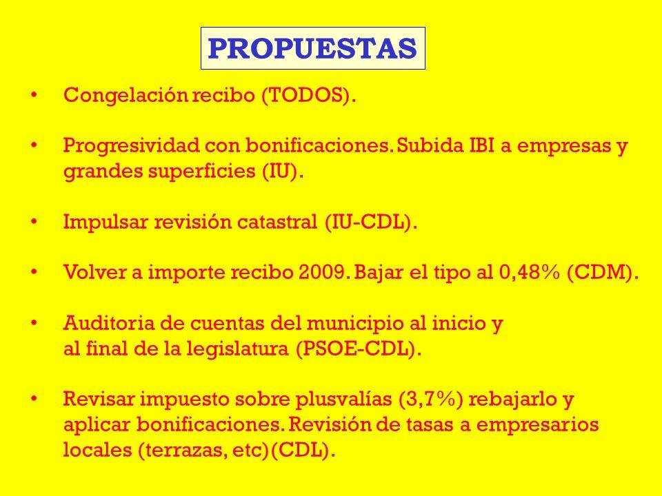 PROPUESTAS Congelación recibo (TODOS).