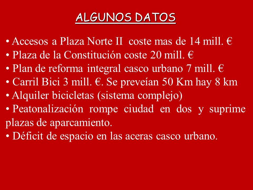 ALGUNOS DATOS Accesos a Plaza Norte II coste mas de 14 mill. € Plaza de la Constitución coste 20 mill. €