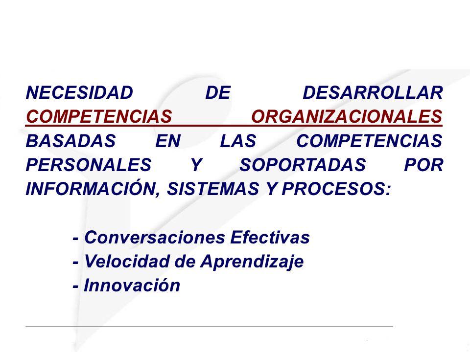 NECESIDAD DE DESARROLLAR COMPETENCIAS ORGANIZACIONALES BASADAS EN LAS COMPETENCIAS PERSONALES Y SOPORTADAS POR INFORMACIÓN, SISTEMAS Y PROCESOS: