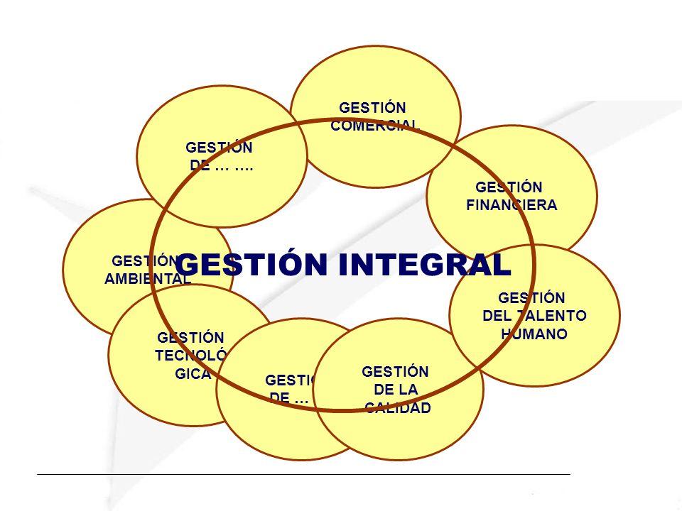 GESTIÓN INTEGRAL GESTIÓN COMERCIAL GESTIÓN DE … …. GESTIÓN FINANCIERA