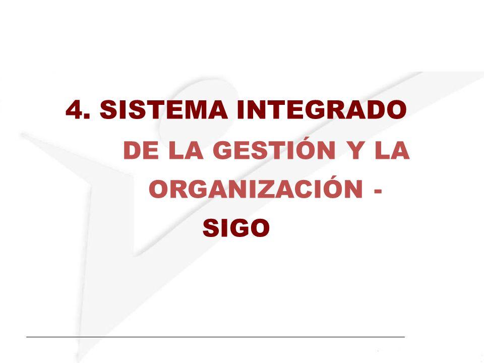 4. SISTEMA INTEGRADO DE LA GESTIÓN Y LA
