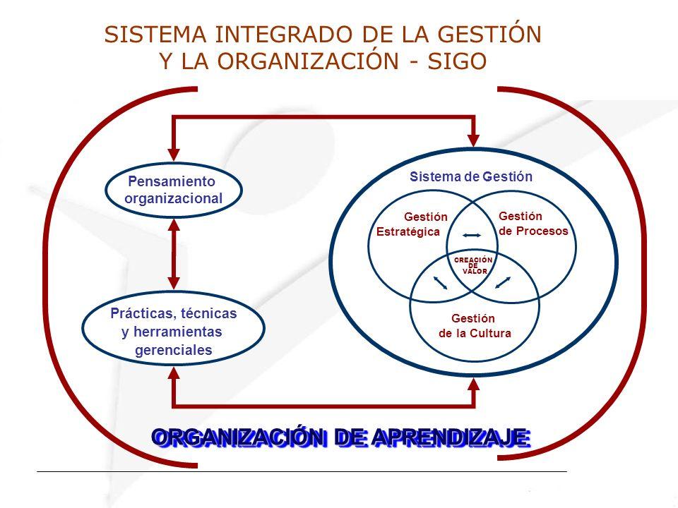 SISTEMA INTEGRADO DE LA GESTIÓN Y LA ORGANIZACIÓN - SIGO