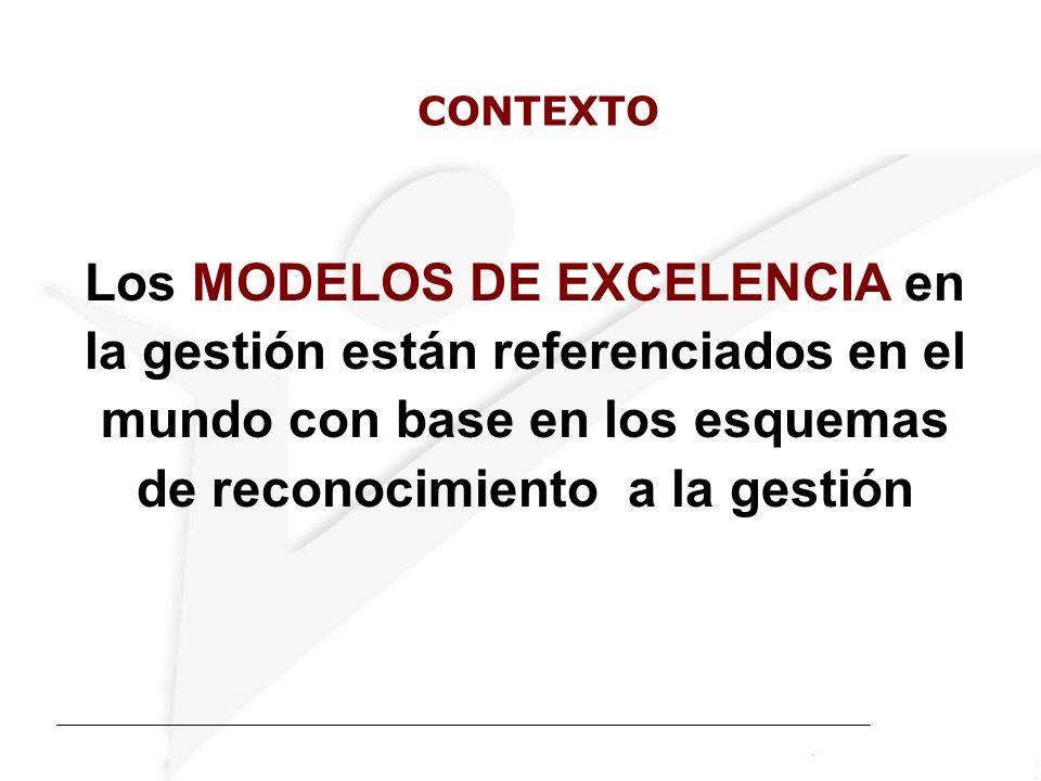 CONTEXTO Los MODELOS DE EXCELENCIA en la gestión están referenciados en el mundo con base en los esquemas de reconocimiento a la gestión.