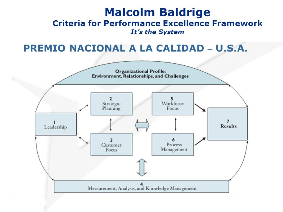 Malcolm Baldrige Criteria for Performance Excellence Framework It's the System