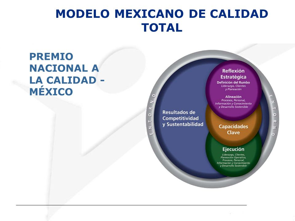 MODELO MEXICANO DE CALIDAD TOTAL