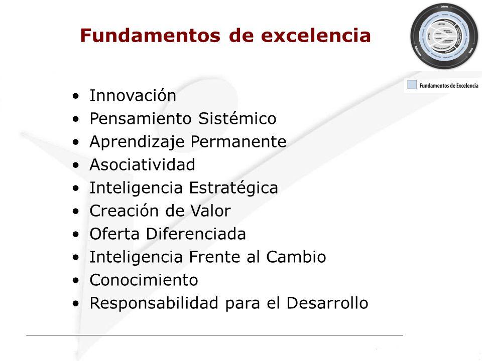 Fundamentos de excelencia