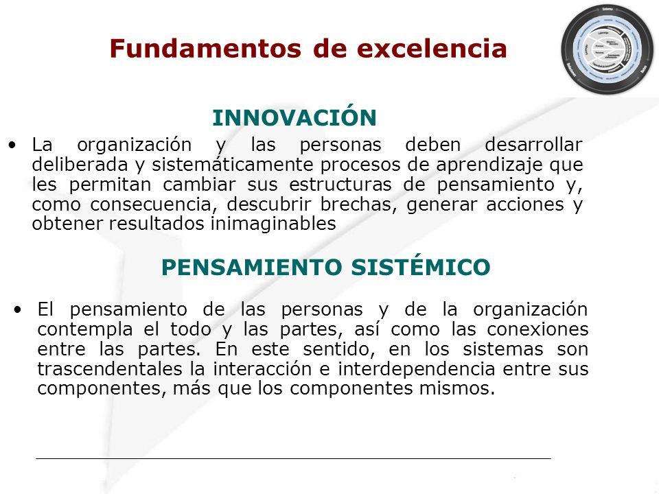 Fundamentos de excelencia PENSAMIENTO SISTÉMICO