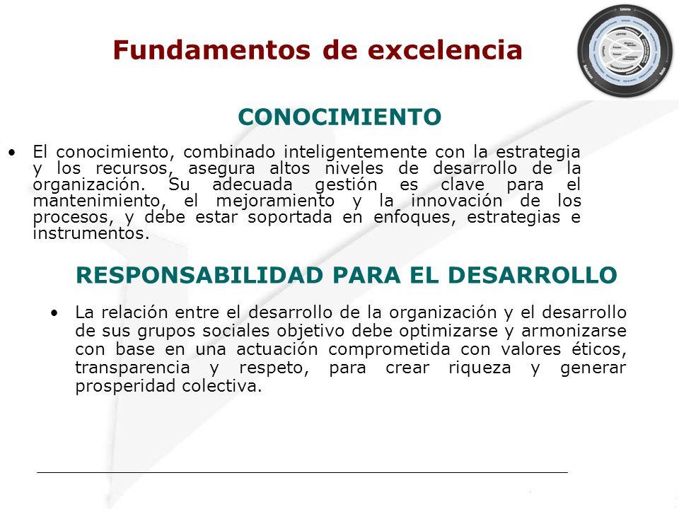 Fundamentos de excelencia RESPONSABILIDAD PARA EL DESARROLLO