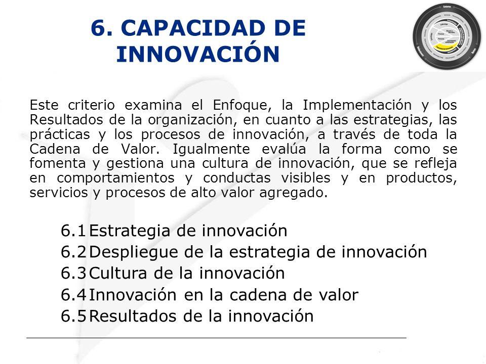 6. CAPACIDAD DE INNOVACIÓN