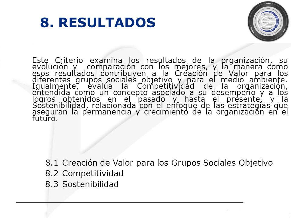 8. RESULTADOS 8.1 Creación de Valor para los Grupos Sociales Objetivo