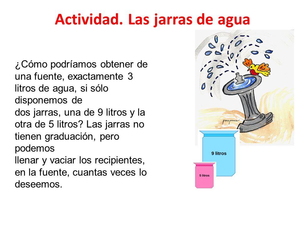 Actividad. Las jarras de agua