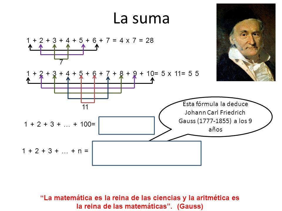 La suma 1+2+3+4+5+6+7=4x7=28 7 1+2+3+4+5+6+7+8+9+10=5x11=55