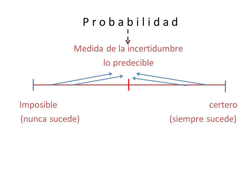 P r o b a b i l i d a d Medida de la incertidumbre lo predecible