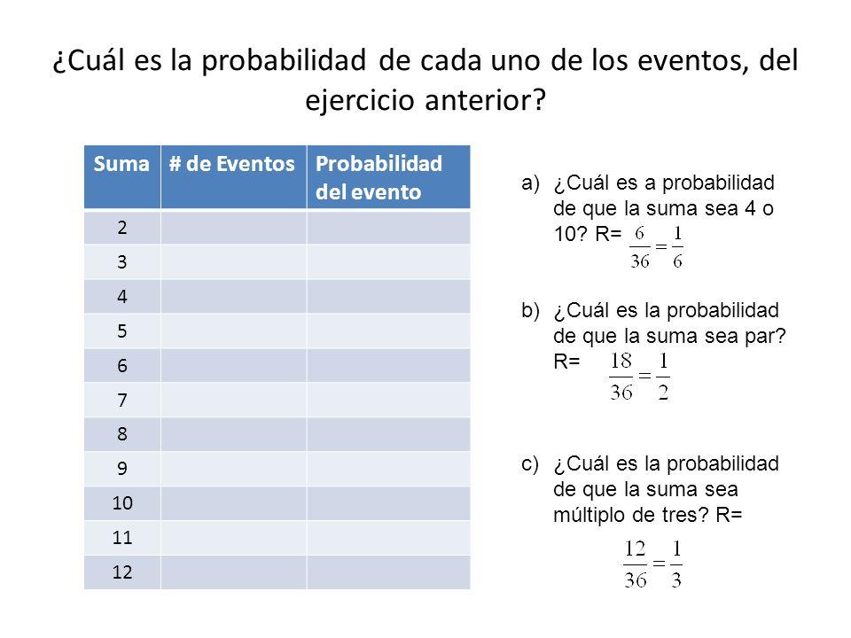 ¿Cuál es la probabilidad de cada uno de los eventos, del ejercicio anterior