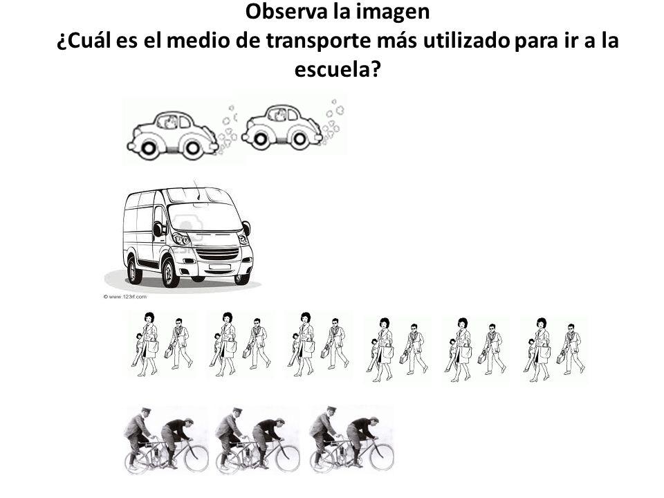 Observa la imagen ¿Cuál es el medio de transporte más utilizado para ir a la escuela