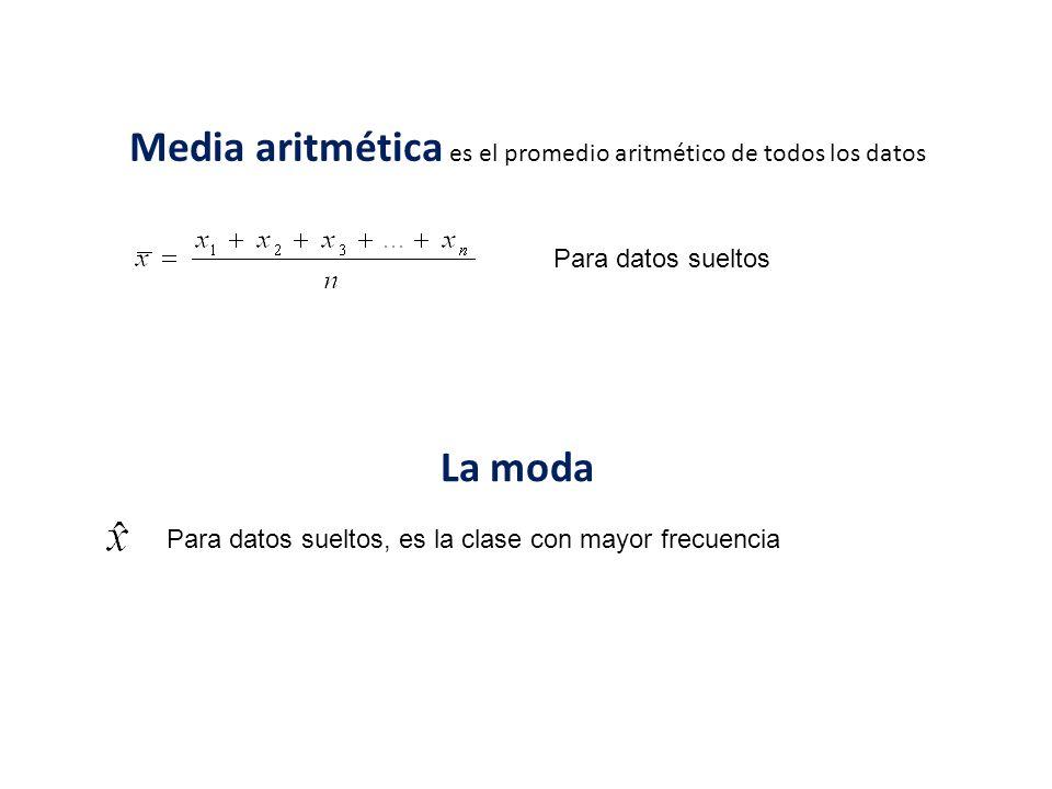 Media aritmética es el promedio aritmético de todos los datos