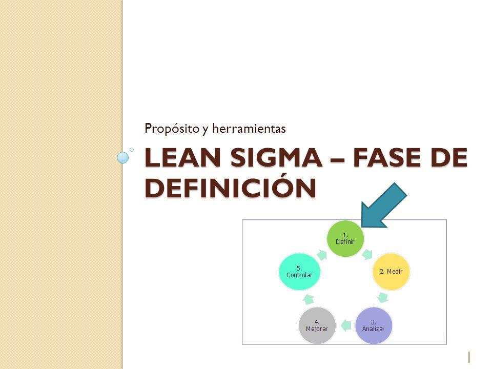 lean Sigma – Fase de Definición