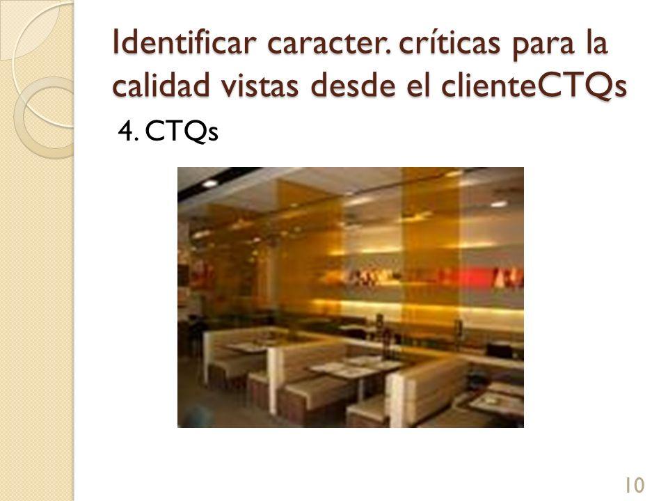 Identificar caracter. críticas para la calidad vistas desde el clienteCTQs
