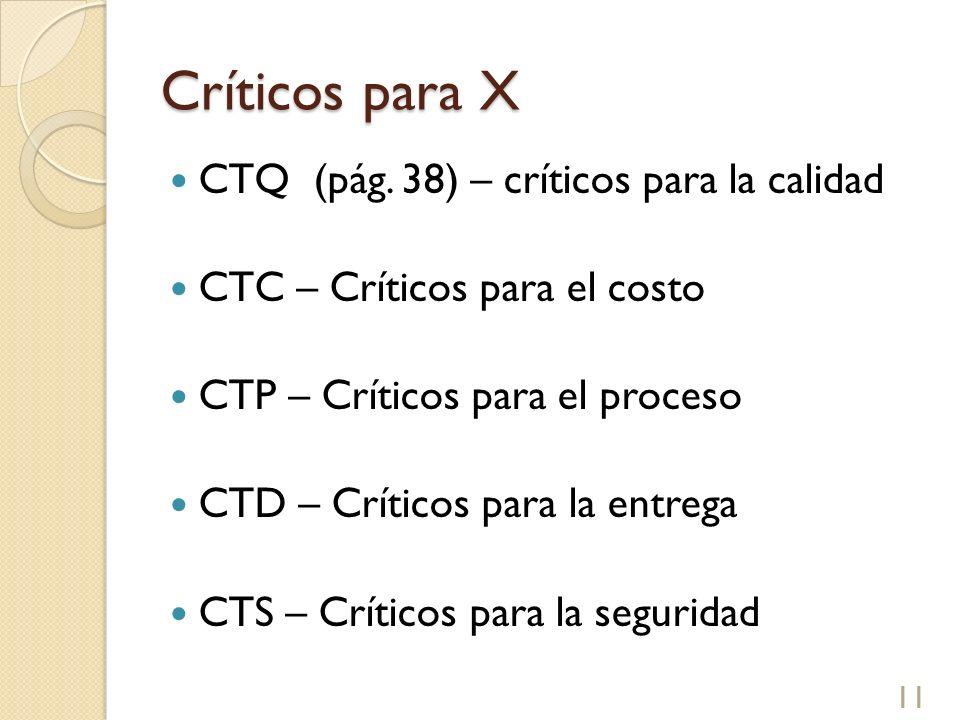 Críticos para X CTQ (pág. 38) – críticos para la calidad