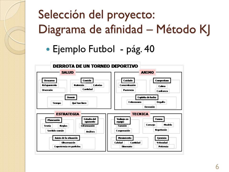 Selección del proyecto: Diagrama de afinidad – Método KJ