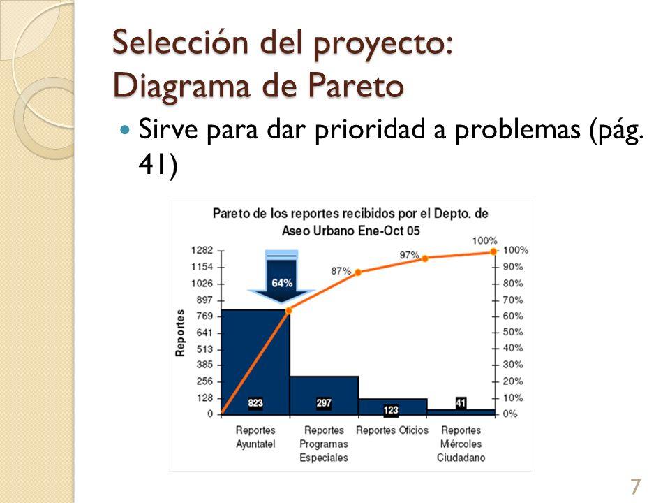 Selección del proyecto: Diagrama de Pareto