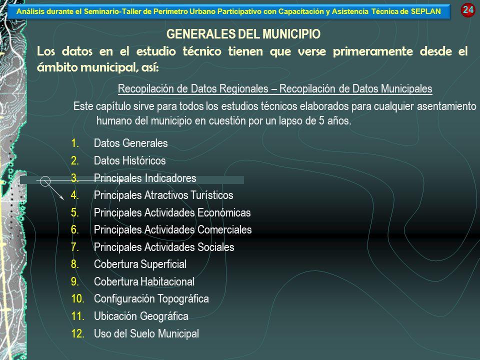 GENERALES DEL MUNICIPIO