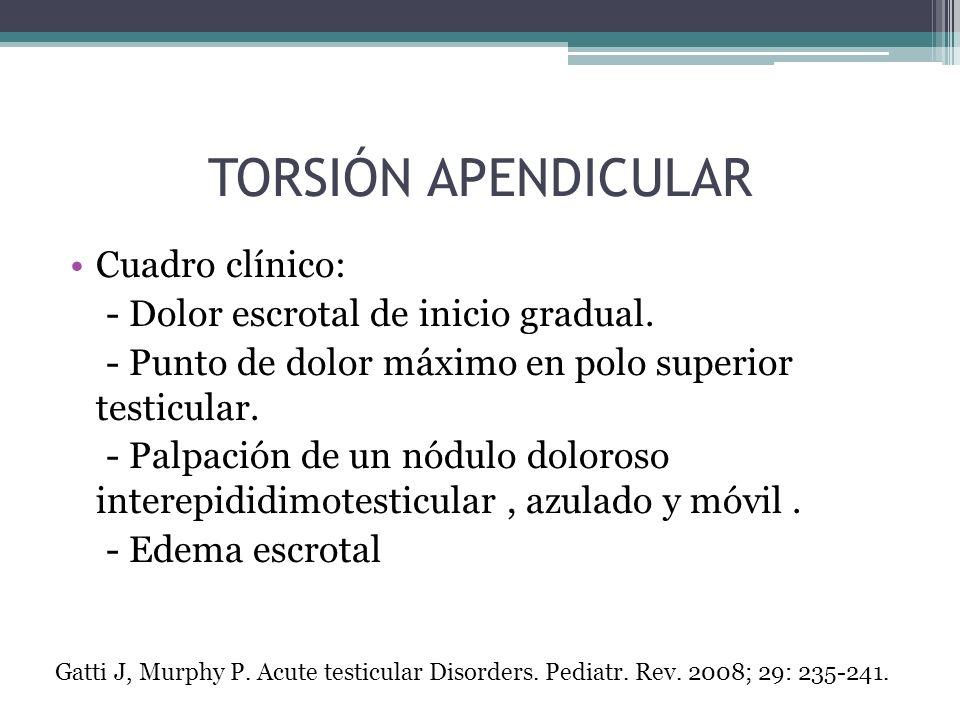 TORSIÓN APENDICULAR Cuadro clínico: