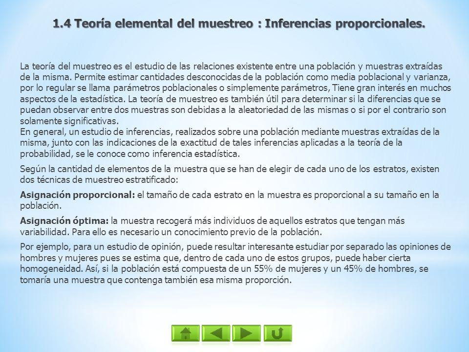 1.4 Teoría elemental del muestreo : Inferencias proporcionales.