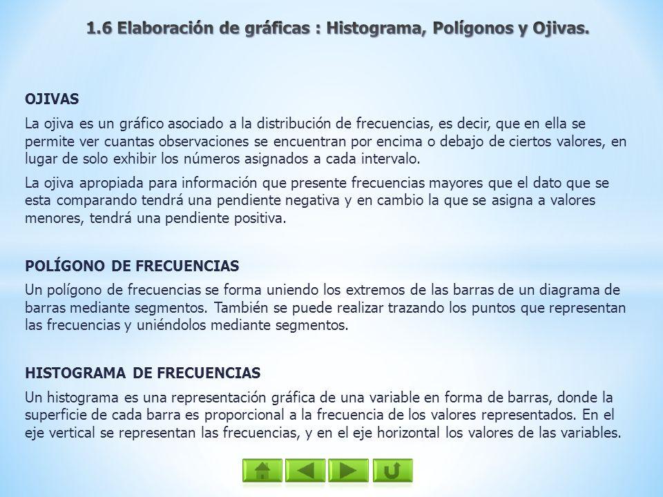 1.6 Elaboración de gráficas : Histograma, Polígonos y Ojivas.