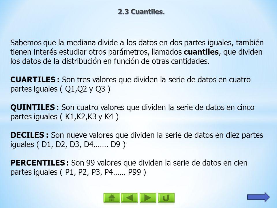 2.3 Cuantiles.