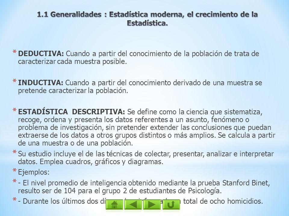 1.1 Generalidades : Estadística moderna, el crecimiento de la Estadística.