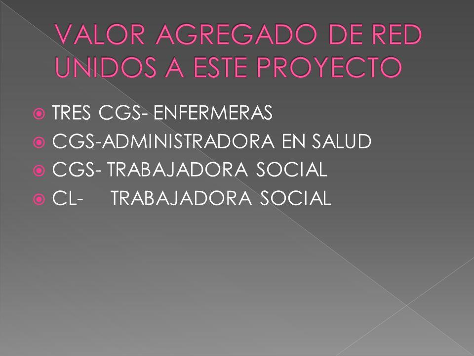 VALOR AGREGADO DE RED UNIDOS A ESTE PROYECTO