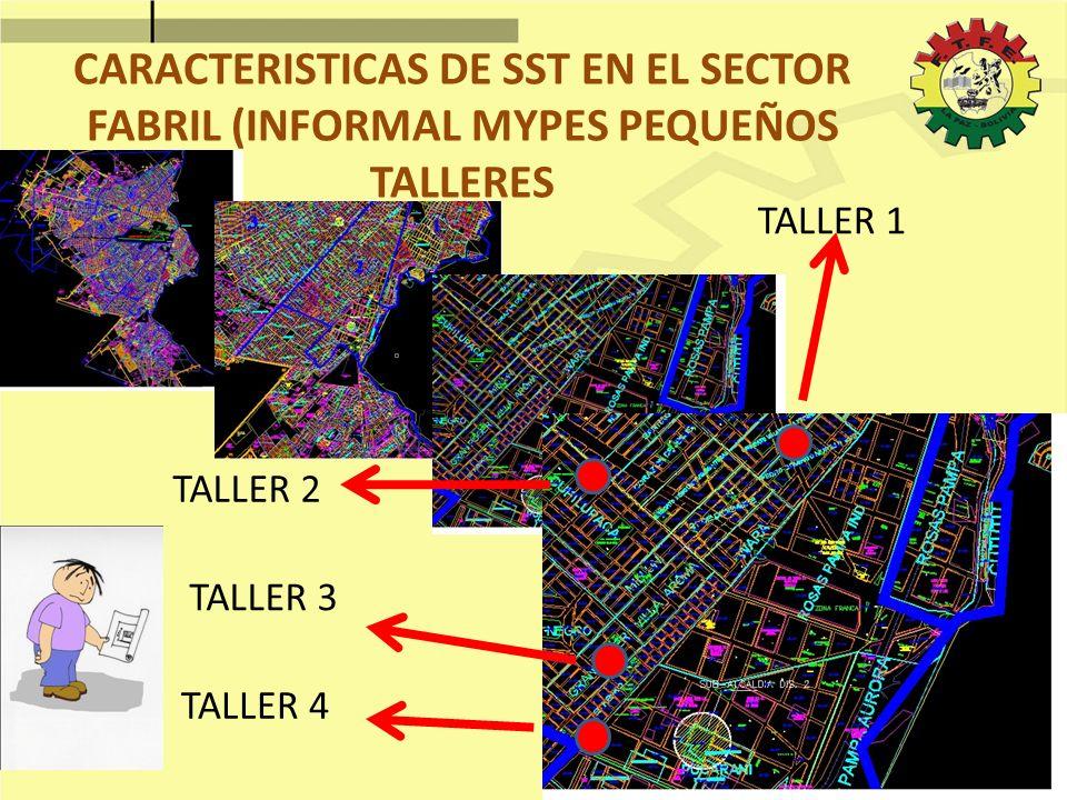 CARACTERISTICAS DE SST EN EL SECTOR FABRIL (INFORMAL MYPES PEQUEÑOS TALLERES
