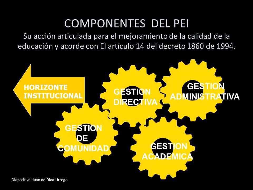 COMPONENTES DEL PEI Su acción articulada para el mejoramiento de la calidad de la educación y acorde con El artículo 14 del decreto 1860 de 1994.