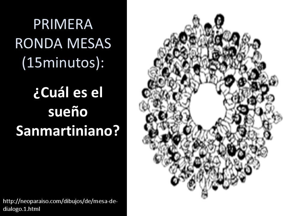 PRIMERA RONDA MESAS (15minutos):