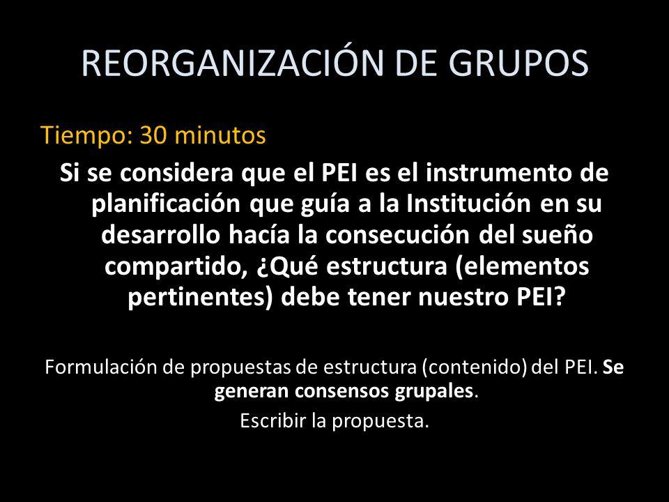 REORGANIZACIÓN DE GRUPOS