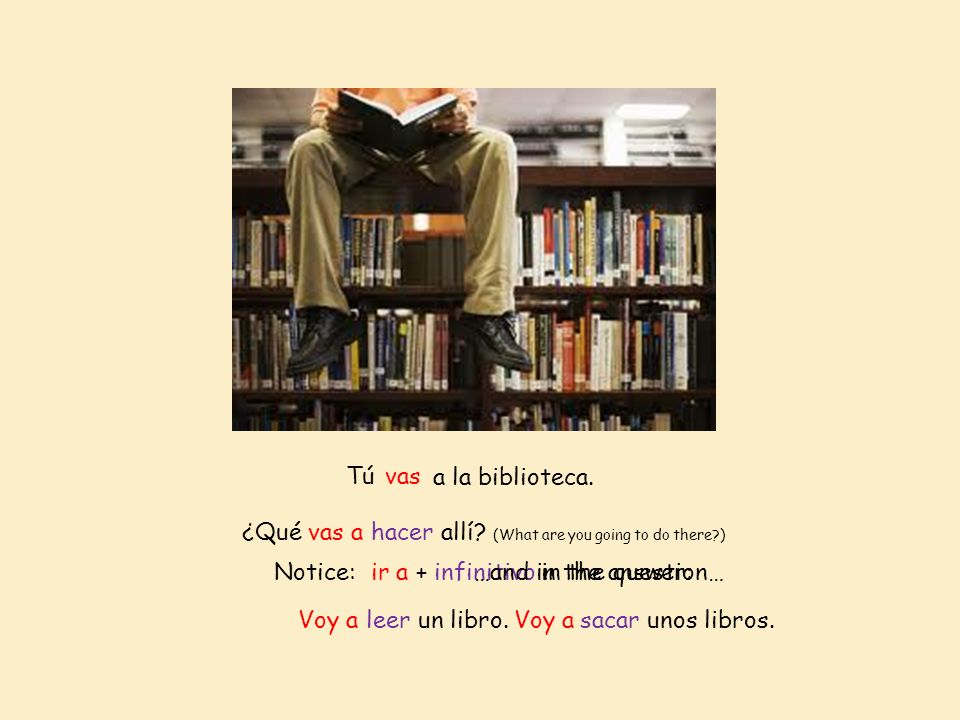 Tú vas. a la biblioteca. ¿Qué vas a hacer allí (What are you going to do there ) Notice: ir a + infinitivo in the question…