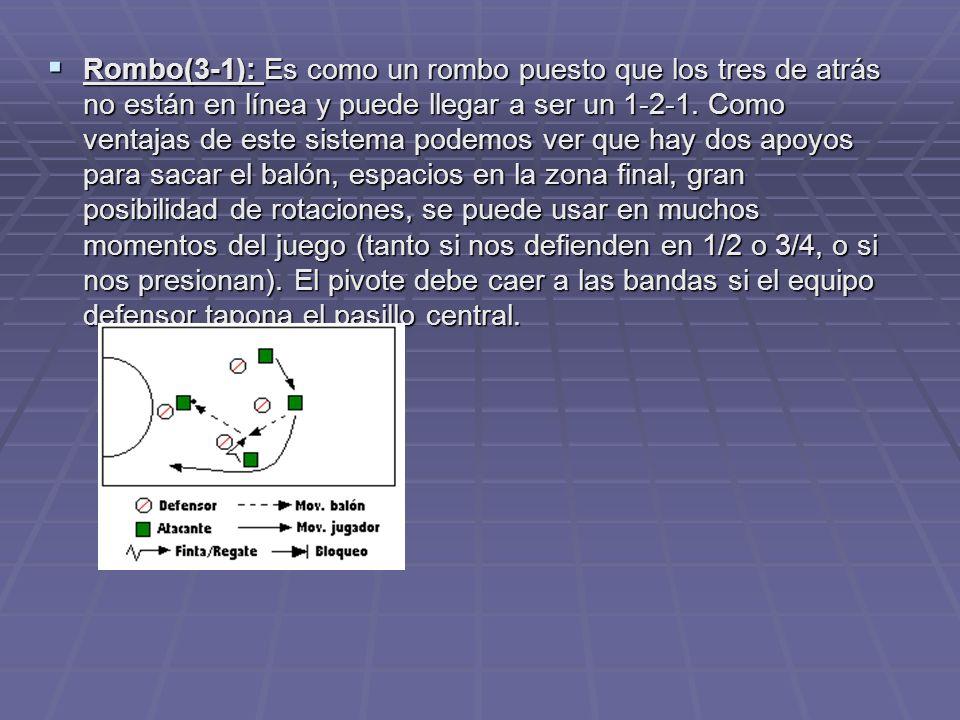 Rombo(3-1): Es como un rombo puesto que los tres de atrás no están en línea y puede llegar a ser un 1-2-1.