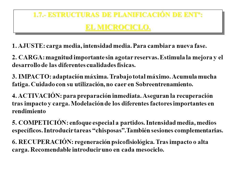 1.7.- ESTRUCTURAS DE PLANIFICACIÓN DE ENTº: