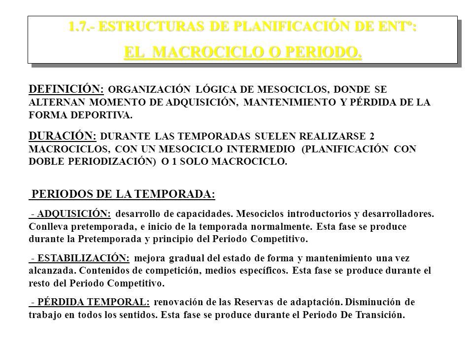 1.7.- ESTRUCTURAS DE PLANIFICACIÓN DE ENTº: EL MACROCICLO O PERIODO.