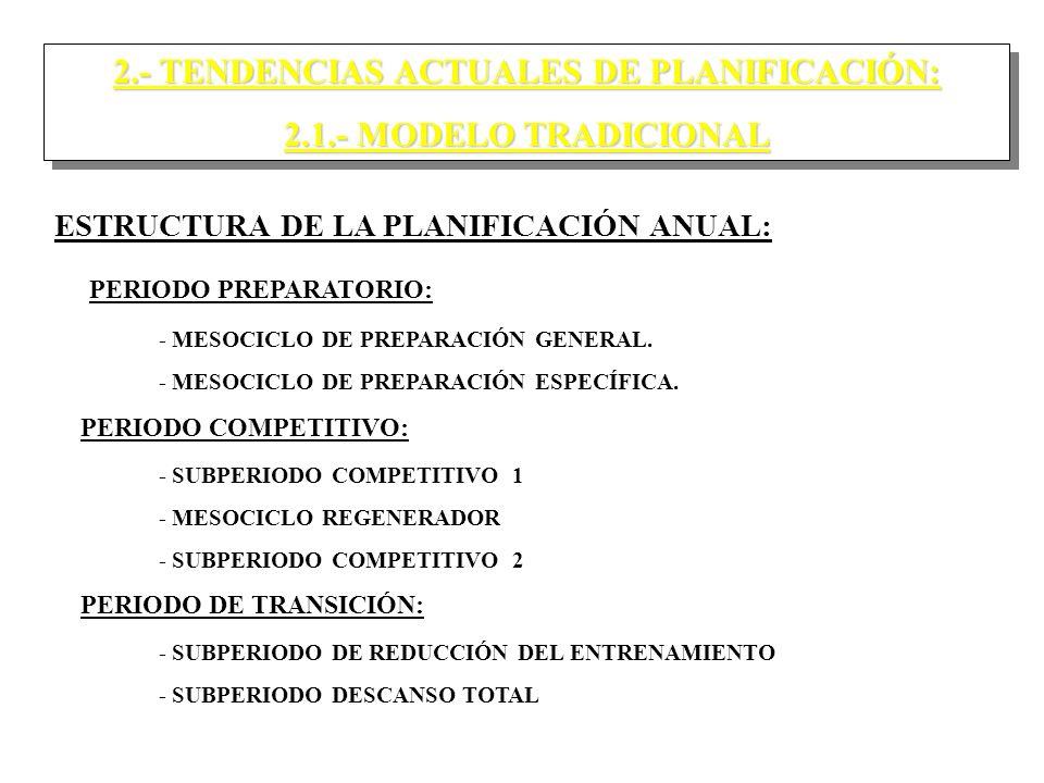2.- TENDENCIAS ACTUALES DE PLANIFICACIÓN: