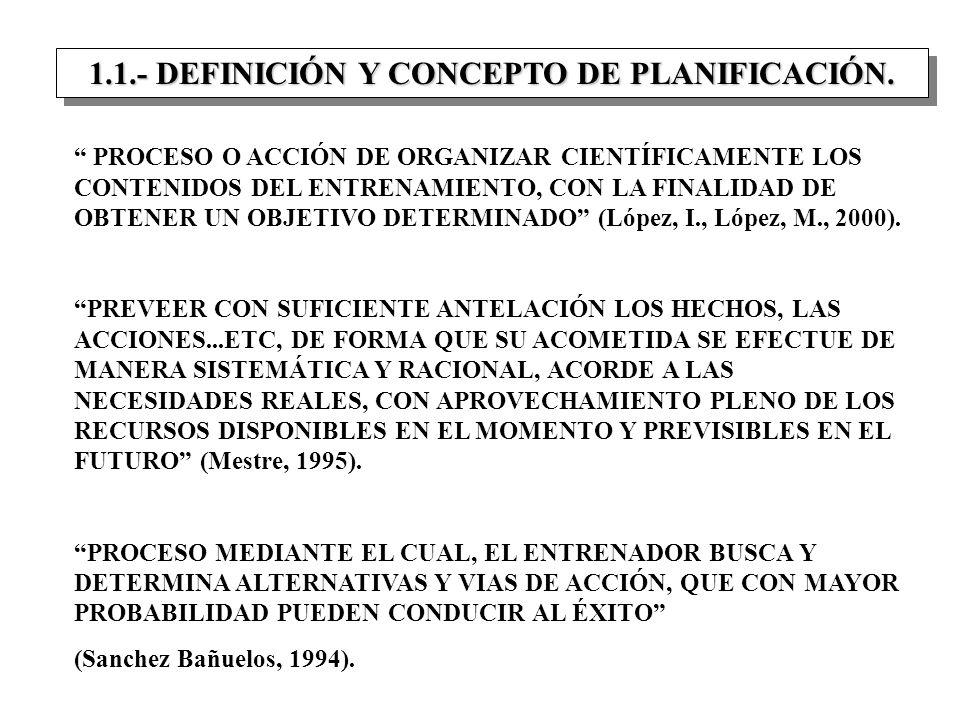 1.1.- DEFINICIÓN Y CONCEPTO DE PLANIFICACIÓN.