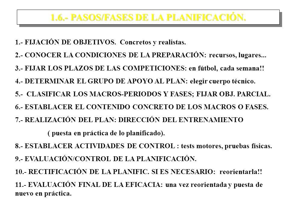 1.6.- PASOS/FASES DE LA PLANIFICACIÓN.
